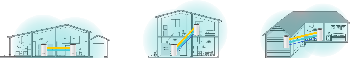 TP-Link Deco M4: домашня система Mesh Wi-Fi